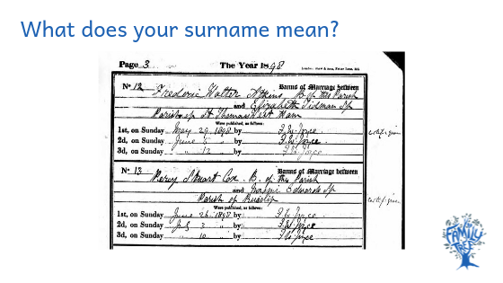 Why do we have a surname?