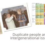 Duplicate people and different generations in your family tree