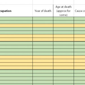 Family Medical History Template